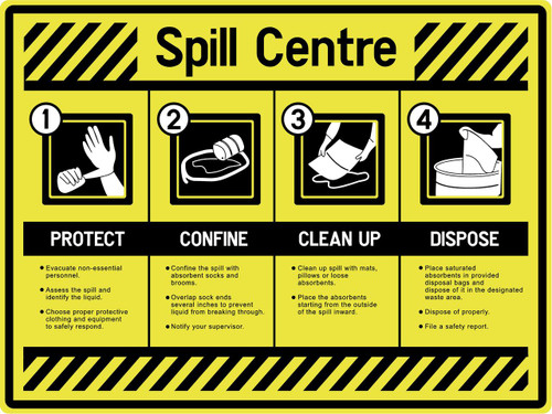 SPILL CENTRE STEPS SIGN