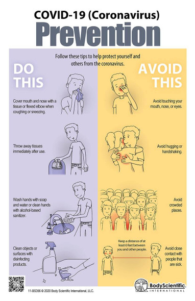 Prevention of COVID-19 Coronavirus Laminated Wall Chart