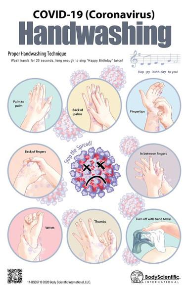 Handwashing Techniques for COVID-19 Coronavirus Laminated Wall Chart