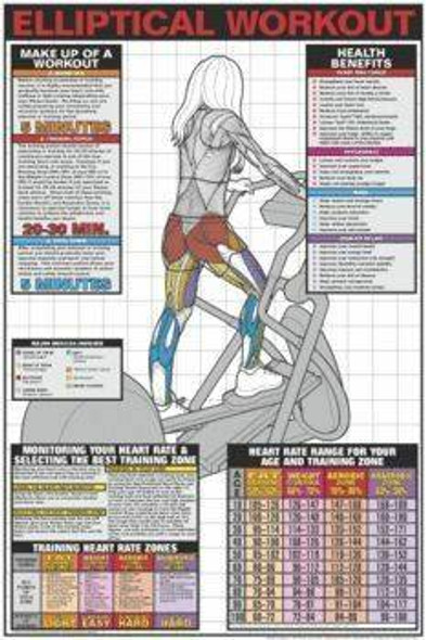 Elliptical Workout Laminated Fitness Poster