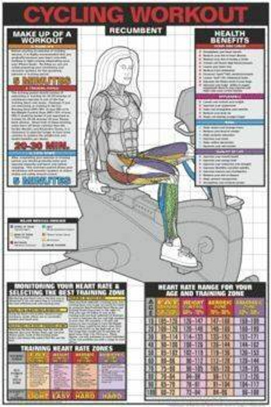 Recumbent Cycling Workout Laminated Fitness Poster