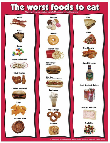 The Worst Foods to Eat - Laminated
