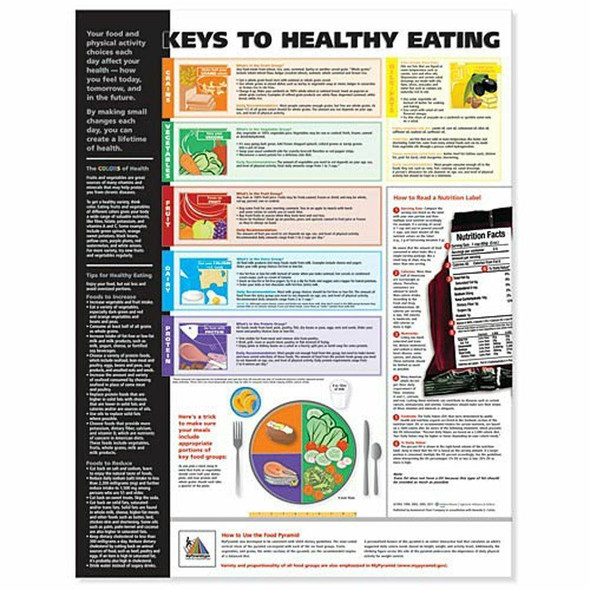 Keys to Healthy Eating Laminated Anatomical Chart - 3rd Edition
