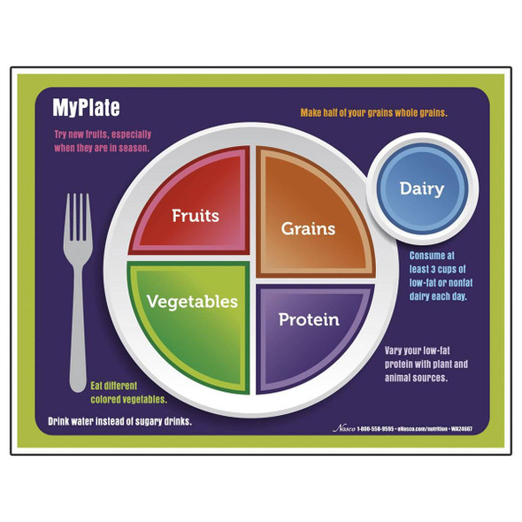 MyPlate/Guidelines TearPad - 8-1/2 in x 11 in - 50 Sheets 1