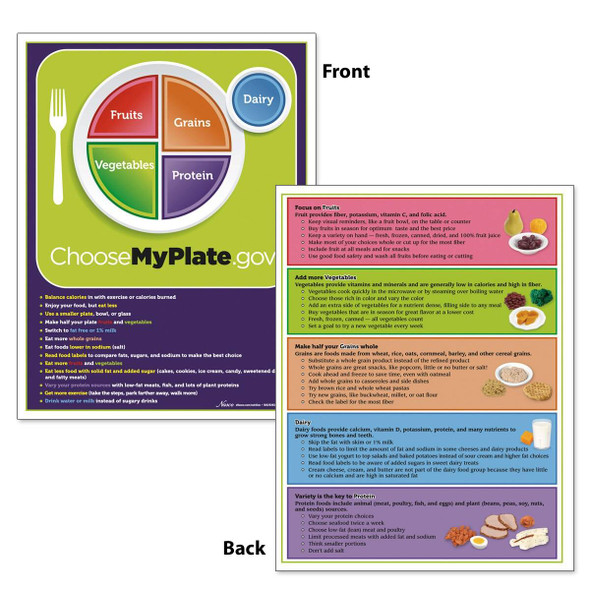 MyPlate TearPad with Food Group Tips - 8-1/2 in x 11 in - 50 Sheets