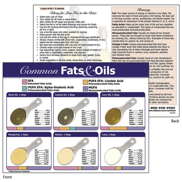 Know Your Fats TearPad