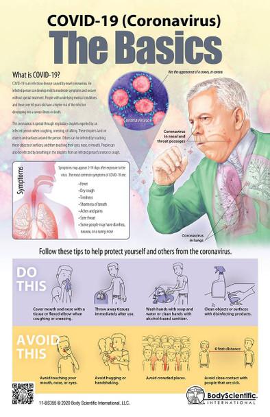 The Basics of COVID-19 Coronavirus Laminated Wall Chart