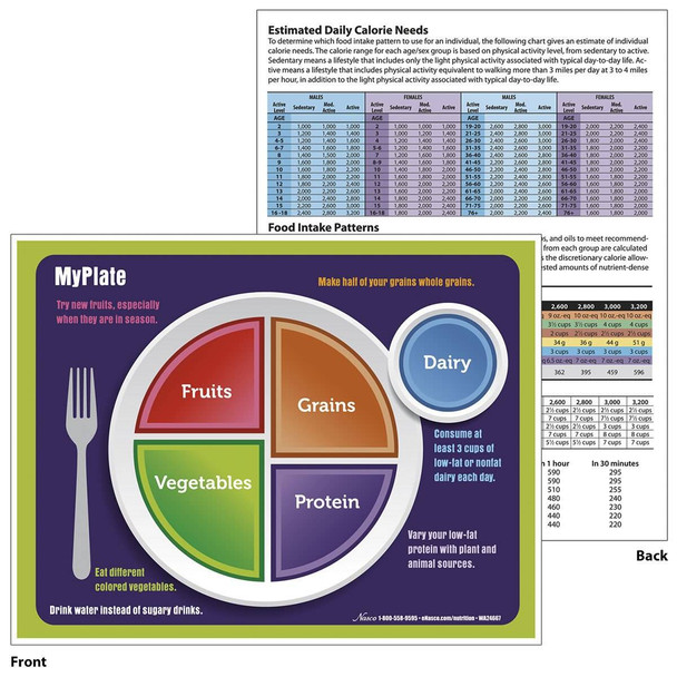 MyPlate/Guidelines TearPad - 8-1/2 in x 11 in - 50 Sheets