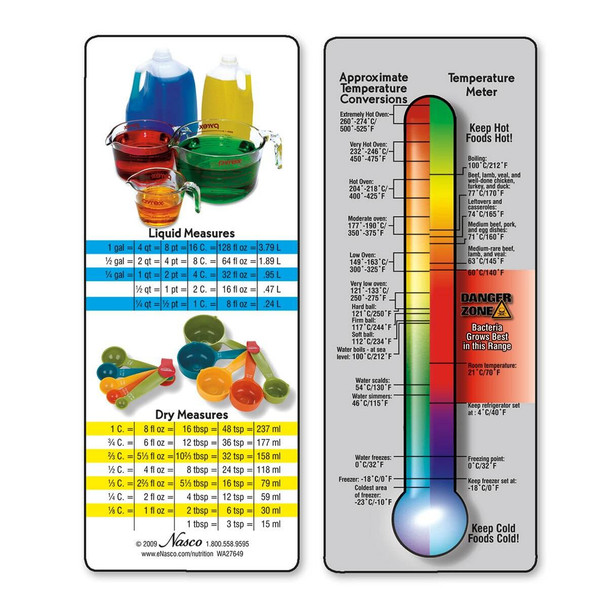 Kitchen Knowledge Bookmarks - 3 in x 7-1/2 in - Package of 20