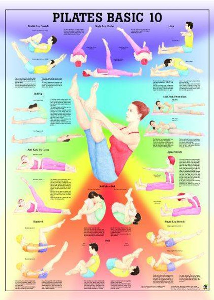 Pilates Basic 10 Laminated Fitness Poster
