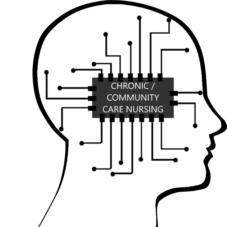 image of a microchip within a human head outline with the text chronic community care nursing