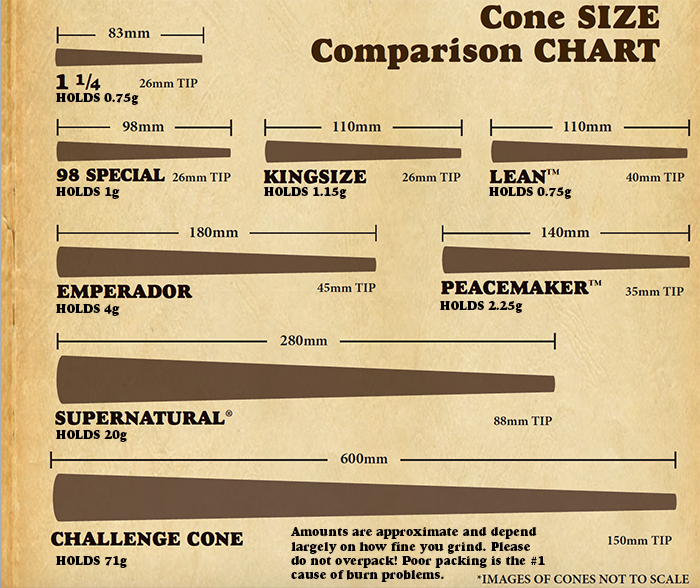raw-cone-sizes-701.png