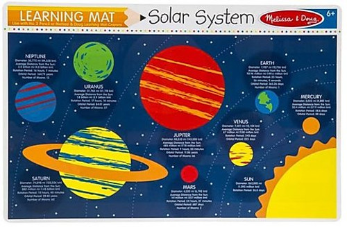 Planets Learning Mat