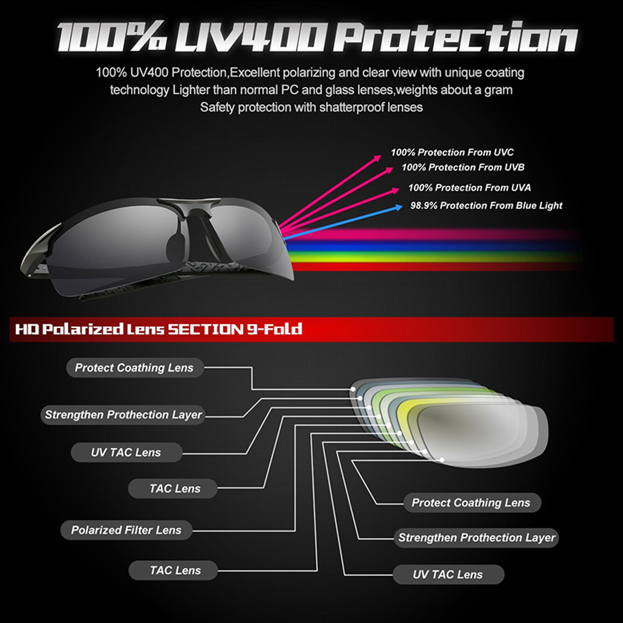 c9e08ca949e15 ... JULI Men s Sports Style Polarized Sunglasses For Men Travel Oculos  Driving Golf Unbreakable Alumin magnesium Metal ...