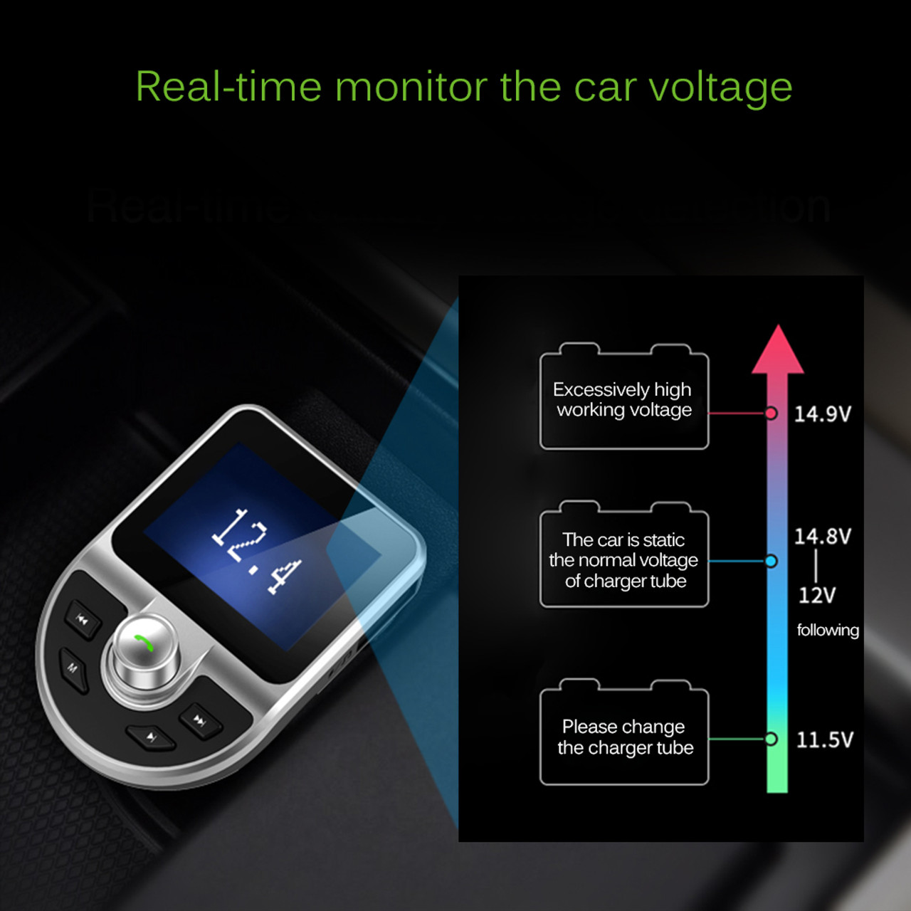 Onever Bluetooth FM Transmitter Handsfree Car Kit 3 1A USB Charger FM Radio  Modulator Car MP3 Player Support TF Card U Disk AUX