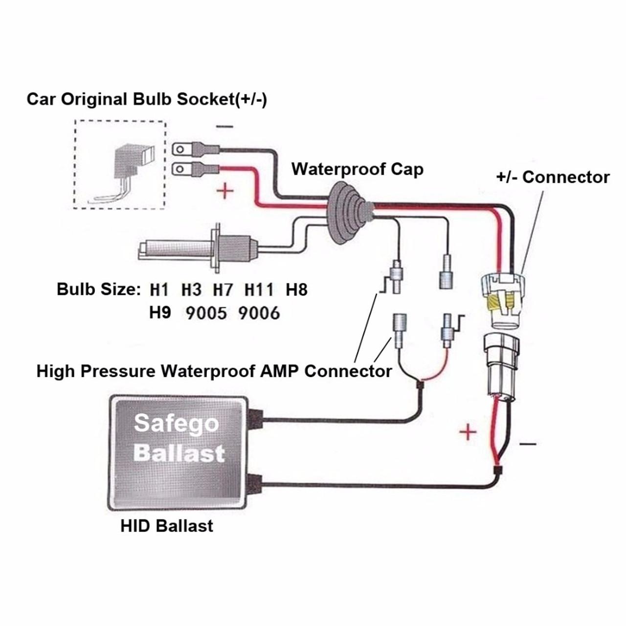 hid ballast diagram wiring diagram structure Universal Ballast Wiring Diagrams