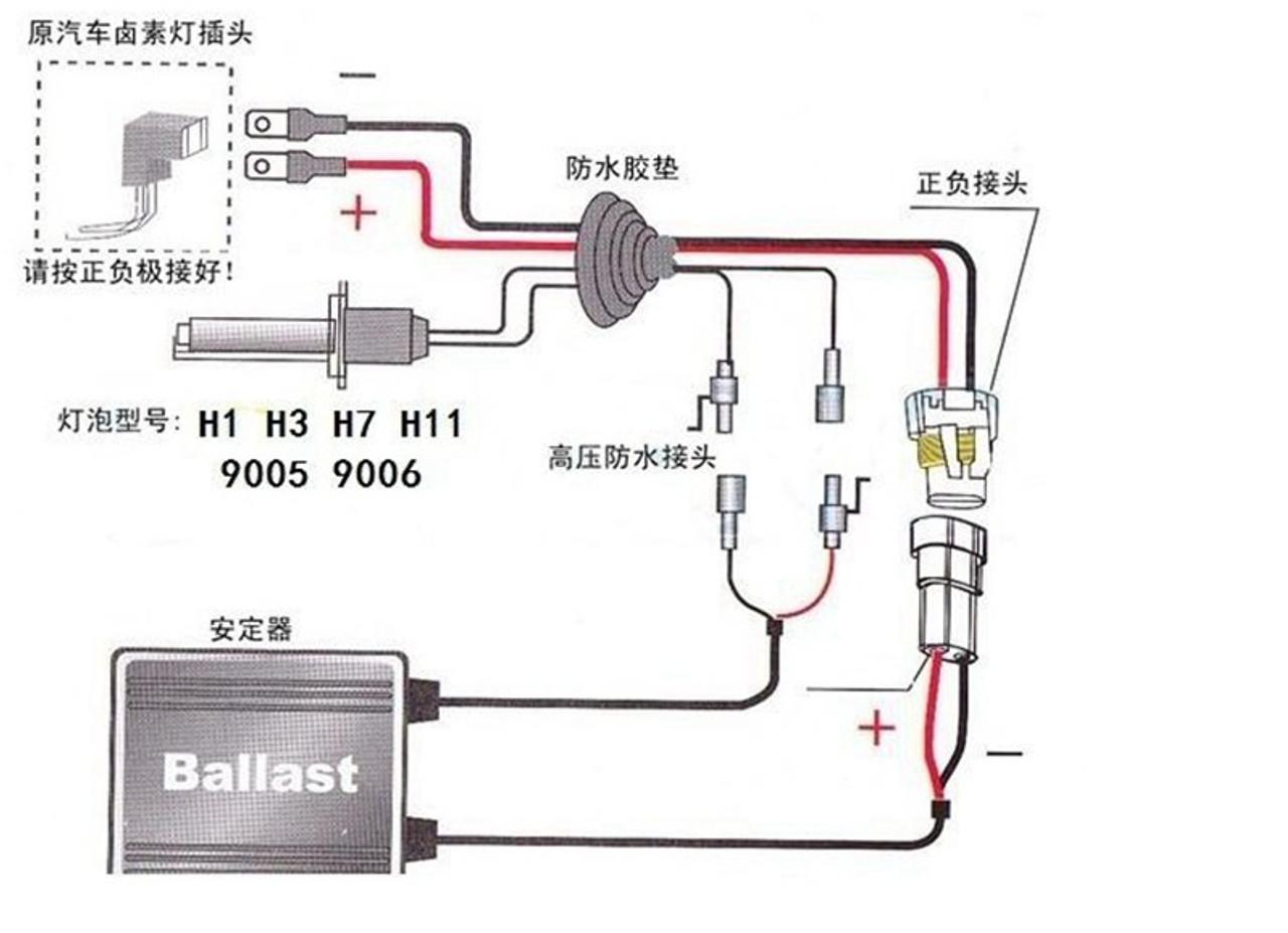 Diagram Wiring Diagram Xenon Hid Full Version Hd Quality Xenon Hid Soapboxdiagram Zegocina In