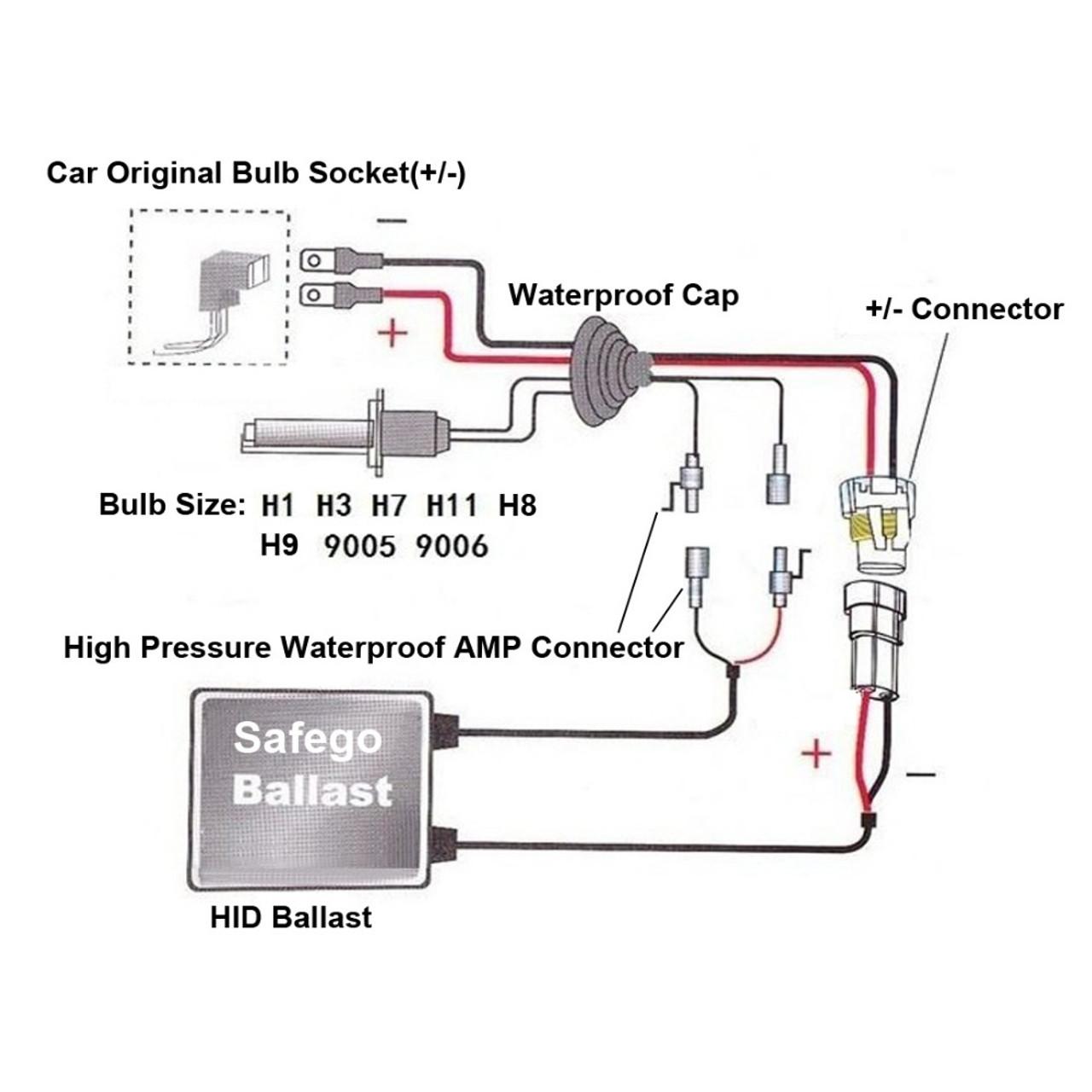 55W Xenon HID Conversion Lights Kit H1 H3 H4 H7 H10 H11 H13 9004 9005 9006 9007
