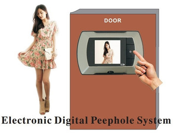 "2.4"" Wide Angle Electronic Viewer Cat Eye Doorbell HD Camera Peephole"