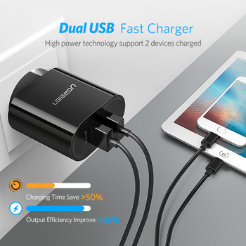 Ugreen USB Charger for iPhone Mobile Phone Charger Dual USB Fast Wall Charger for Xiaomi mi mix 2s Samsung Huawei Tablet Charger