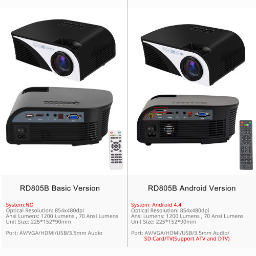 Rigal Projector RD805B 1200 Lumens LED Mini WiFi Projector 1080P 3D Beamer Video Home Cinema HDMI USB VGA AV Android Projector