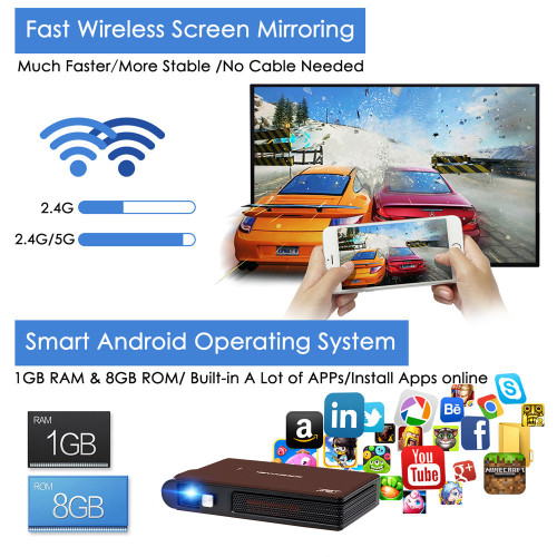 CAIWEI Pocket Size 3D DLP Projector Portable  Android 5.1 Proyector WiFi Bluetooth Home Theater Backyard Movie Support HD 1080P