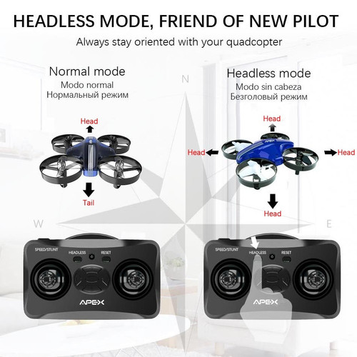 Mini Drone 2.4G Quadcopter 4CH 6-Axis Helicopter Altitude Hold Dron RC Speed Aircraft Model Headless Mode Toy for Kids Adults