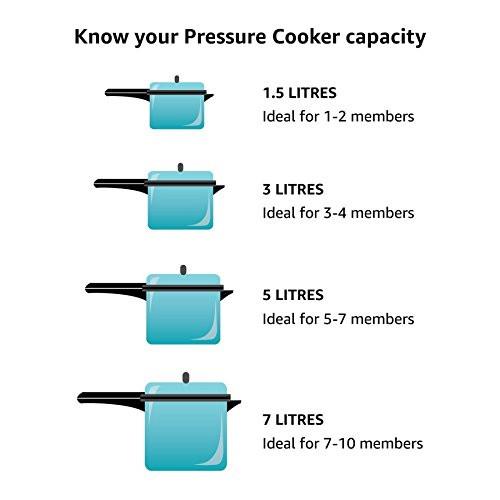 Prestige Nakshatra Plus 116066 8-Litre Aluminum Pressure Cooker Silver
