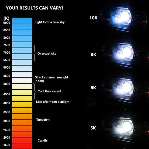 Auxmart D2S Xenon Lamp Bulbs 35W Car Light D2S Kit 5000K 10000K Auto HID Xenon Headlights Bulb 12V 2pcs