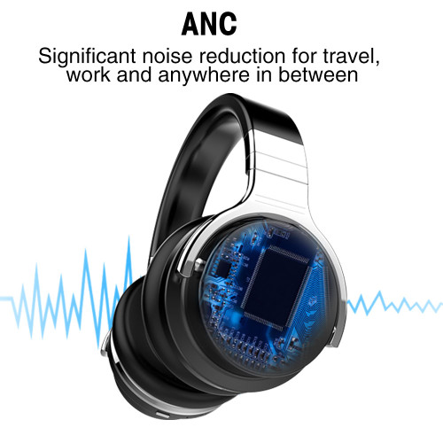 Cowin E-7 Active Noise Cancelling Bluetooth Headphones Wireless Headset Deep bass stereo Headphones with Microphone for phone