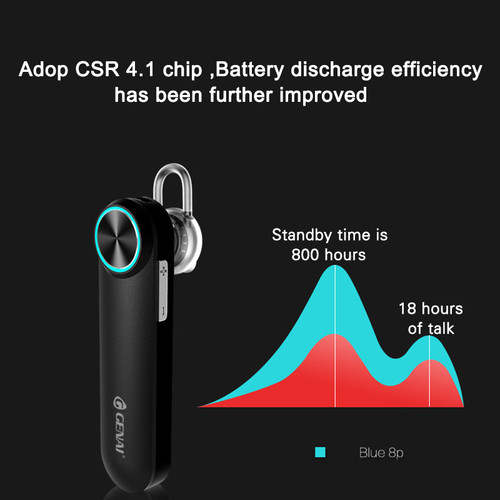 GENAI blue8 HandsFree Bluetooth Earphones V4.1 40 Days Long Standby Wireless Headset Headphones With Mic For Mobile Phones PC