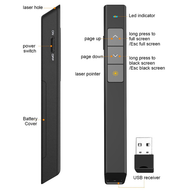Knorvay 2.4GHz Wireless Presenter Remote Powerpoint Presenter Presentation Clicker PPT Pointer Laser Pen with USB Plug