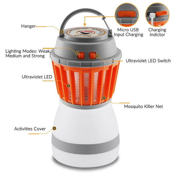 Texsens LED Mosquito Killer Lamps/Light USB 2 in 1 Pest Control Electronics Killer Fly Bug Trap Light Insect Bug Repeller Zapper