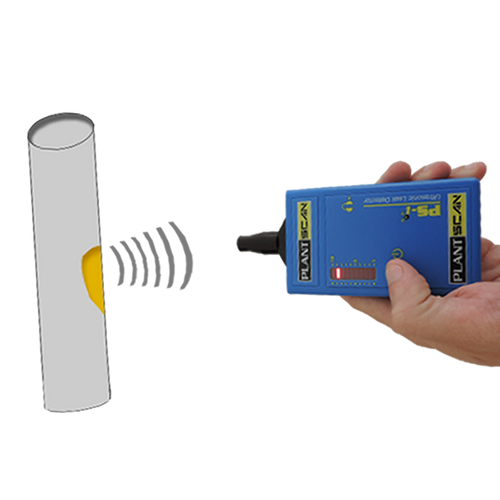 Leak Detection with the Ps-i Leak Detector