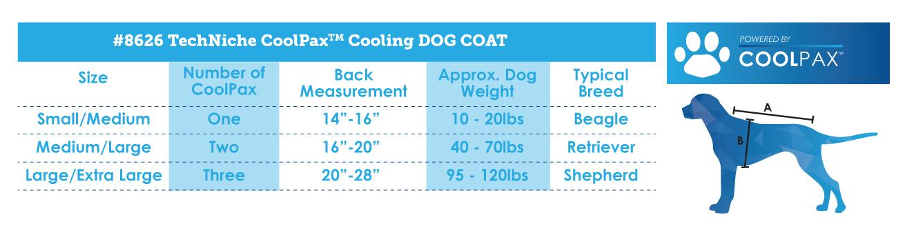 8626-coolpax-dog-coat-size-chart.png