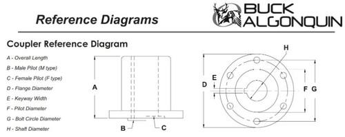 Marine Transmission Coupler Measurement Diagram