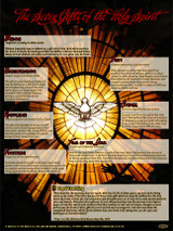 The Seven Gifts of the Holy Spirit Explained Poster