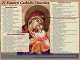 Eastern Catholic Churches Explained Poster