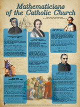 Mathematicians of the Catholic Church Notables Poster