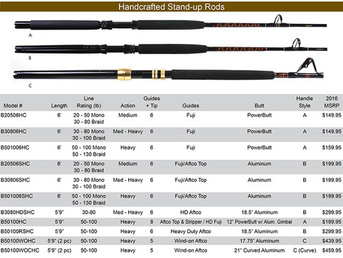 Star Handcrafted Standup Rod B50100WOHC