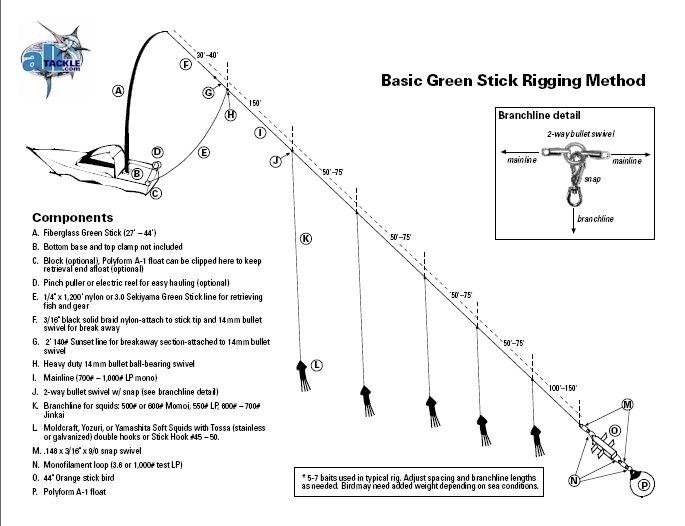 greenstick-diagram-basic.jpg