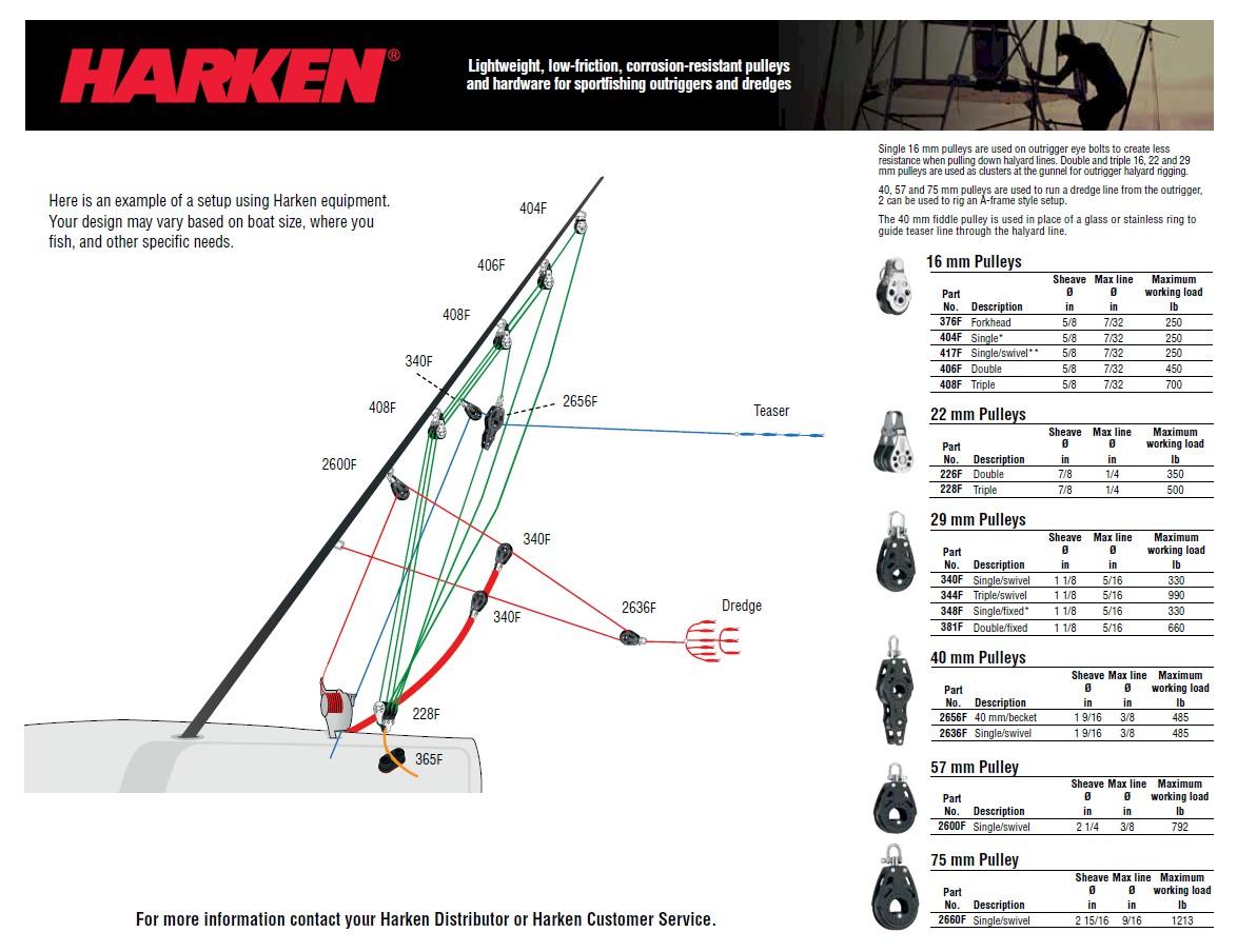 harken-sportfishing-components.jpg