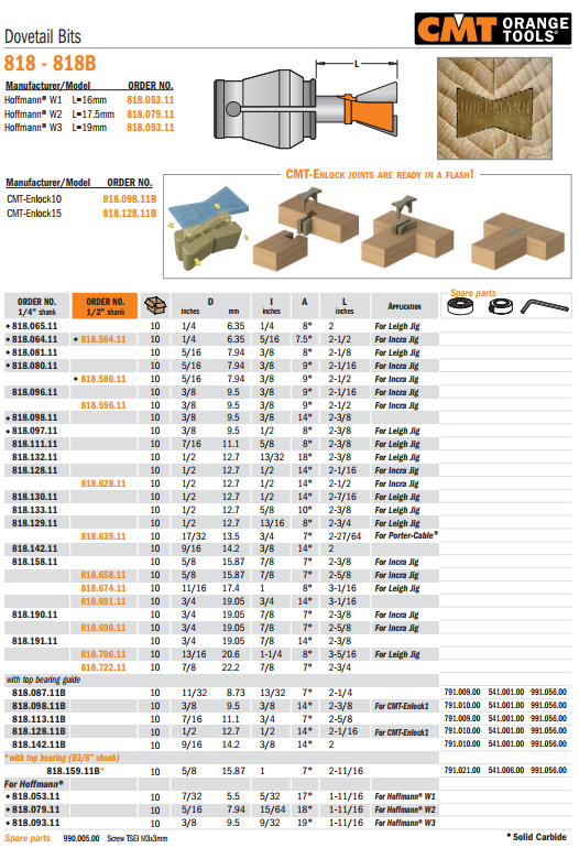 dovetail-router-bit-cat-page-2.png