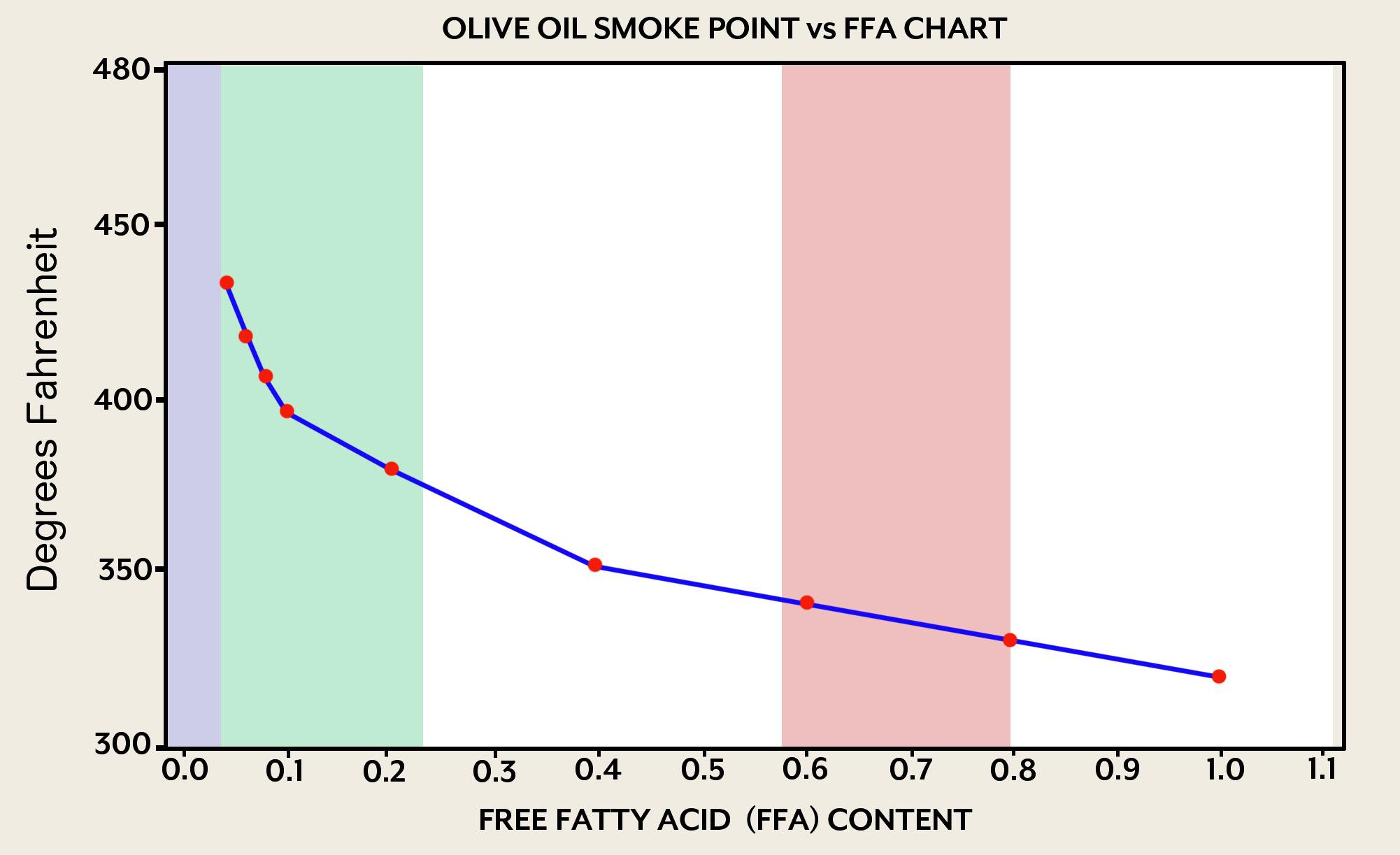 smoke-point-chart-2.jpg