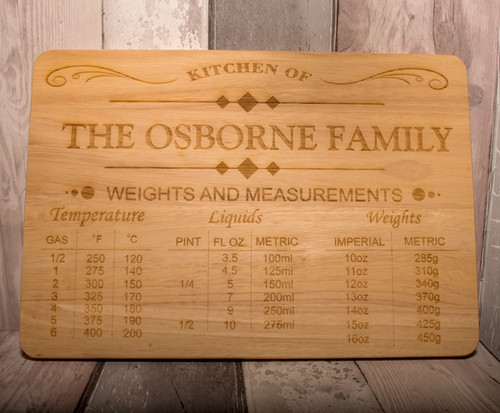 Personalised Family Chopping Board. Personalised for @jacjossa Jacqueline jossa