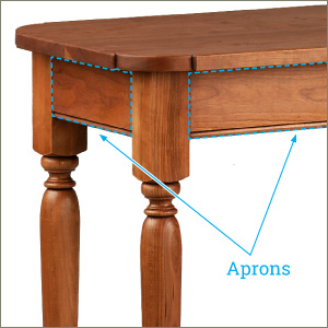 Glossary Of Woodworking Terms Tablelegs Com