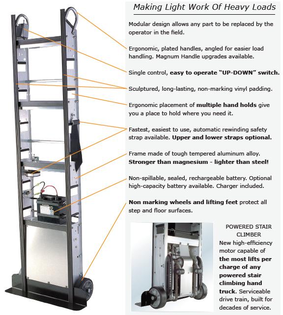 escalera-staircat-powered-stair-climber-2.jpg
