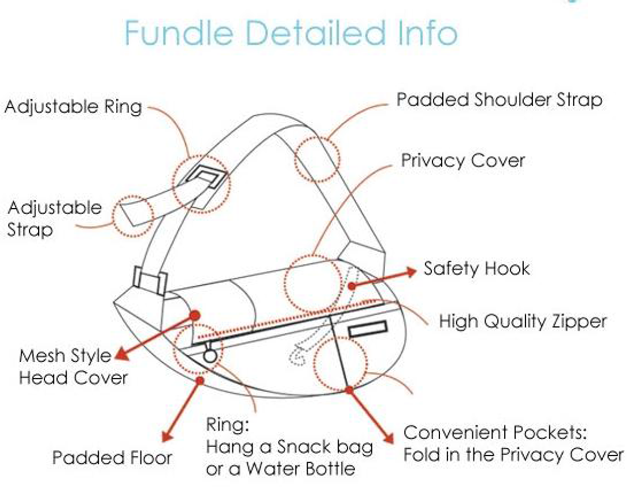 Fundle Pet Sling Features