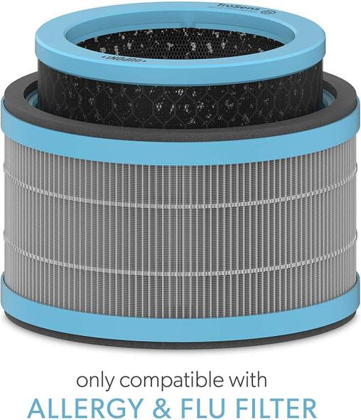 Trusens Z1000 Carbon Filter Allergy X CARTON of 12 AFCZ1000AGY01