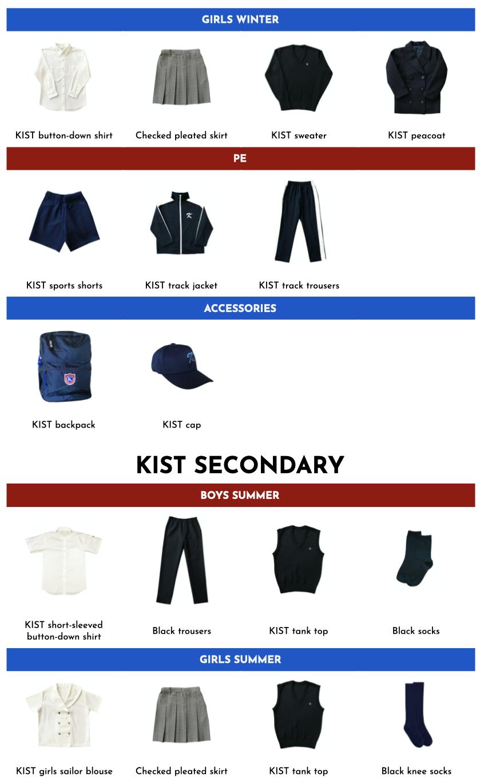 kist-old-uniform-guide-7a.png
